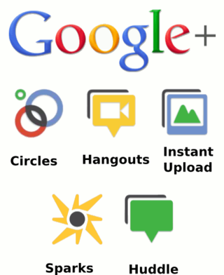 Google-plus-features